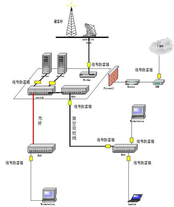网络插座内部接线图